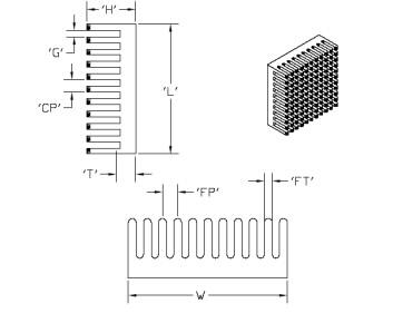 CCHS Diagram